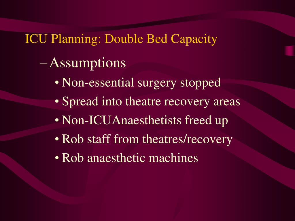 ICU Planning: Double Bed Capacity