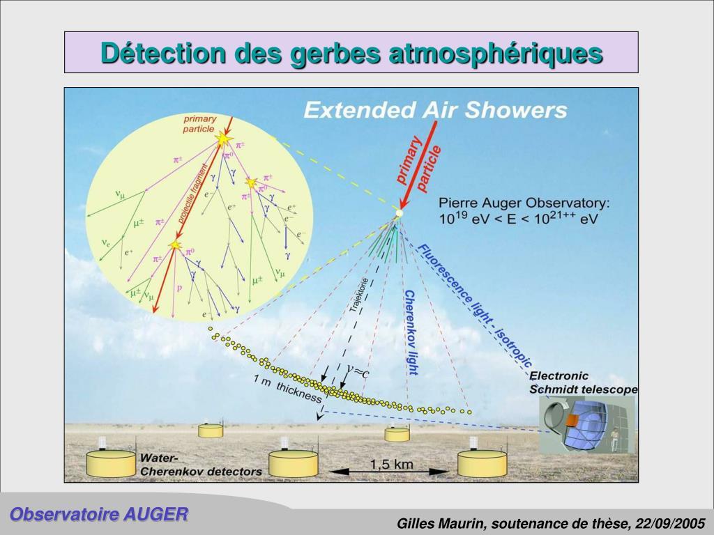 Détection des gerbes atmosphériques