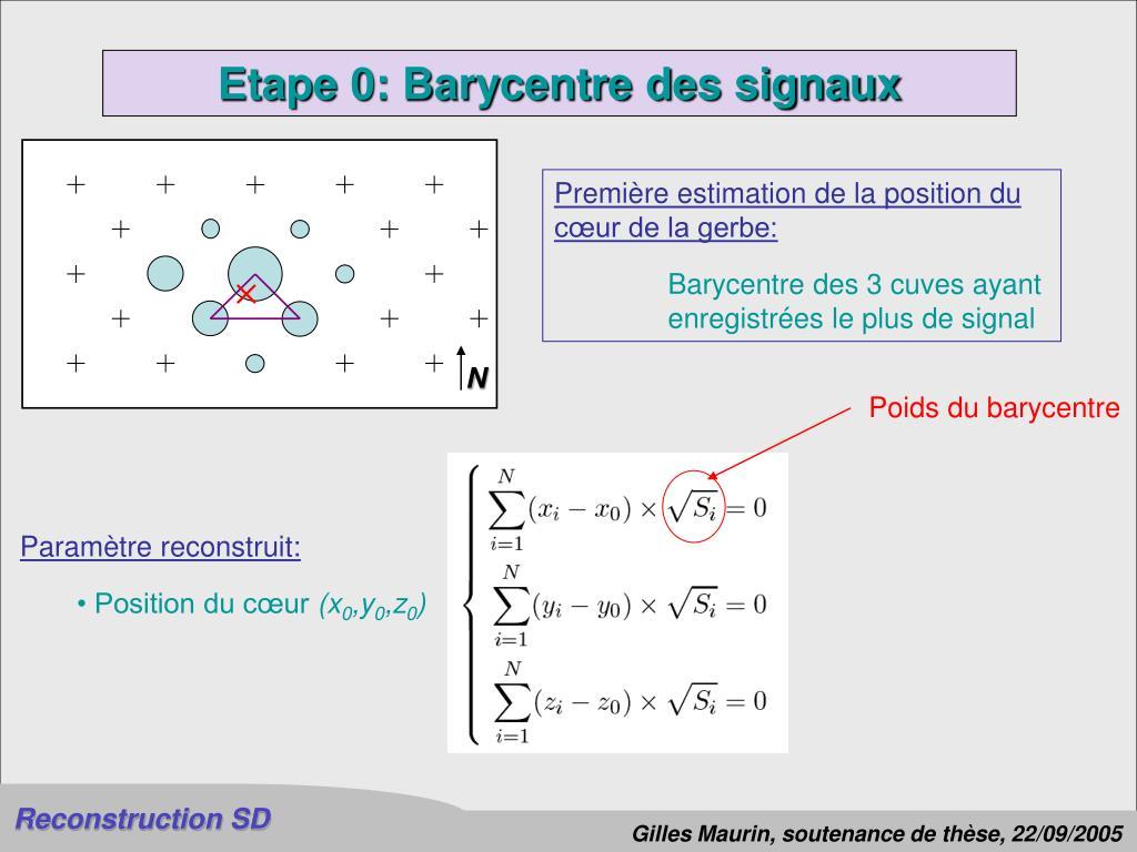 Etape 0: Barycentre des signaux