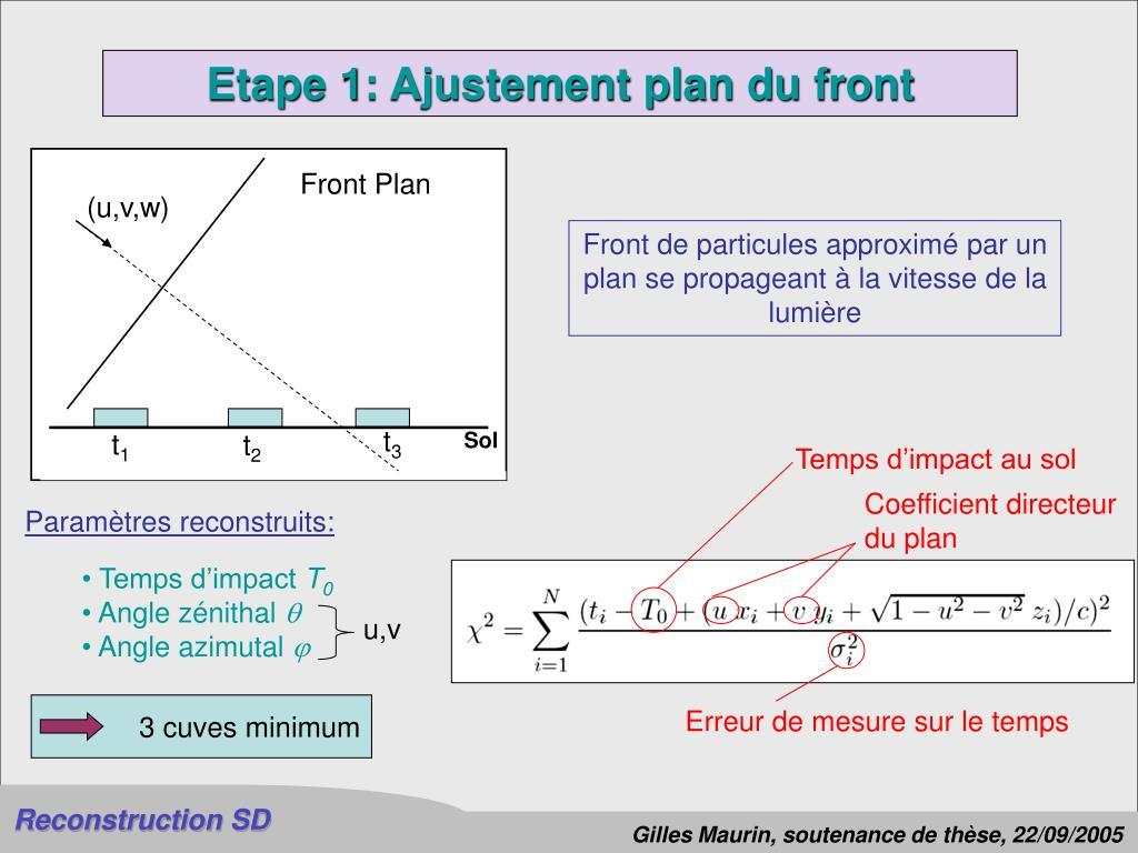 Etape 1: Ajustement plan du front