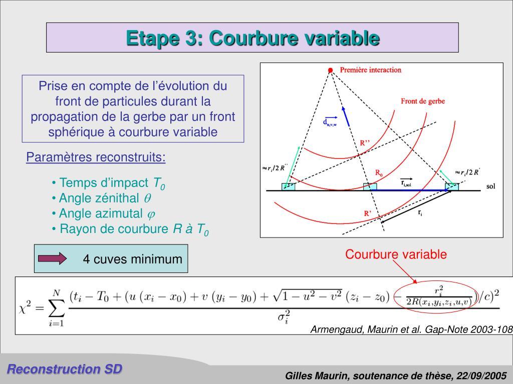 Etape 3: Courbure variable