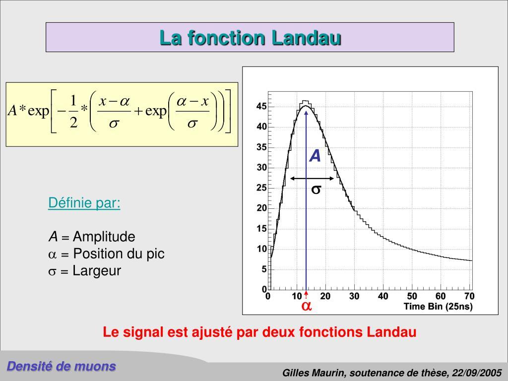 La fonction Landau