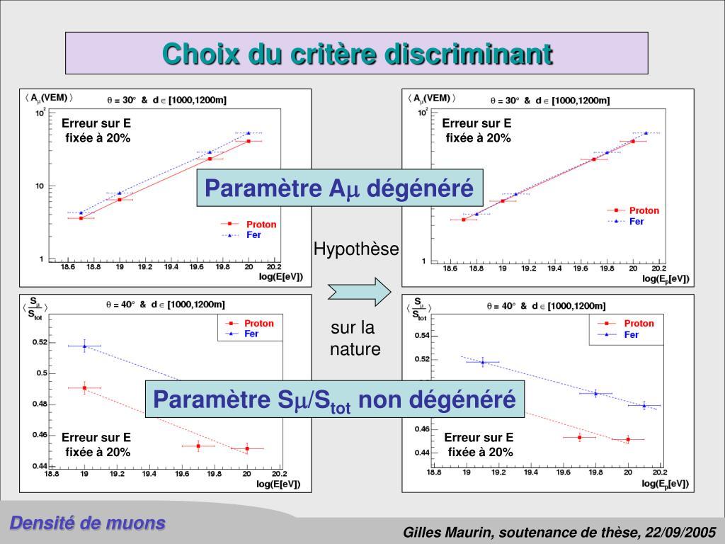 Paramètre A