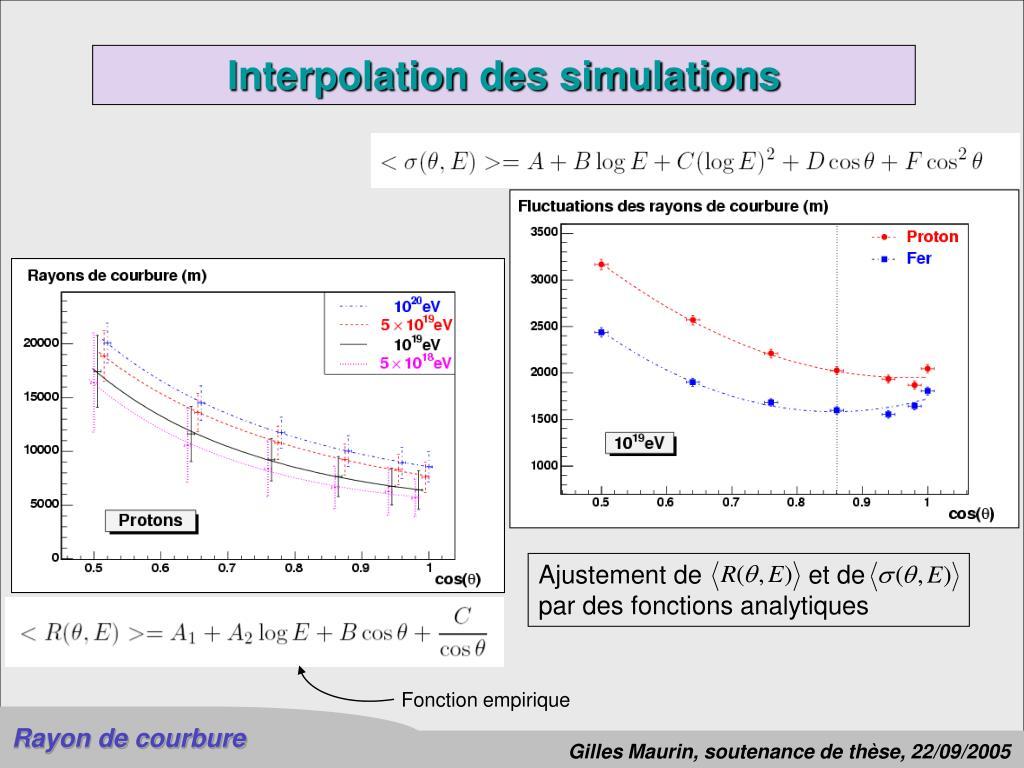 Interpolation des simulations