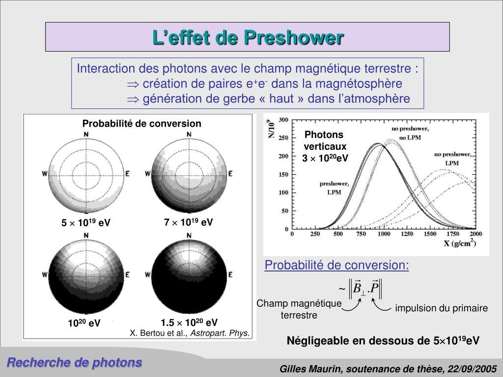 L'effet de Preshower