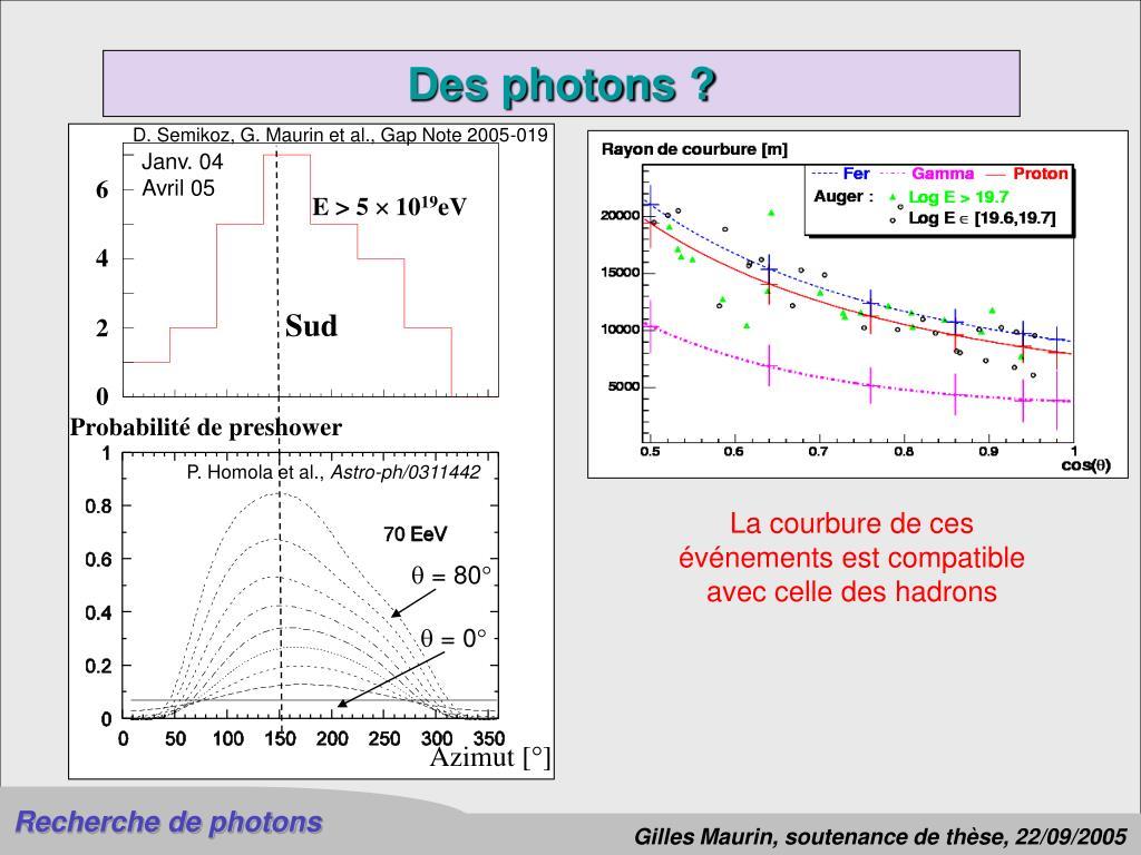 Des photons ?