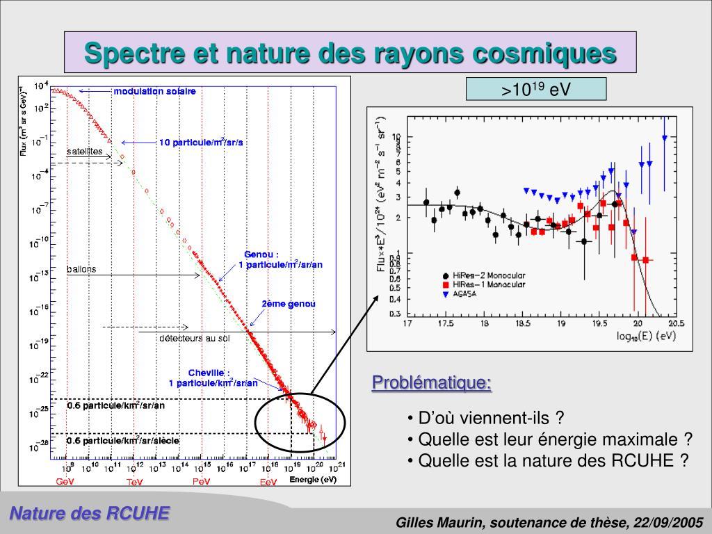 Spectre et nature des rayons cosmiques
