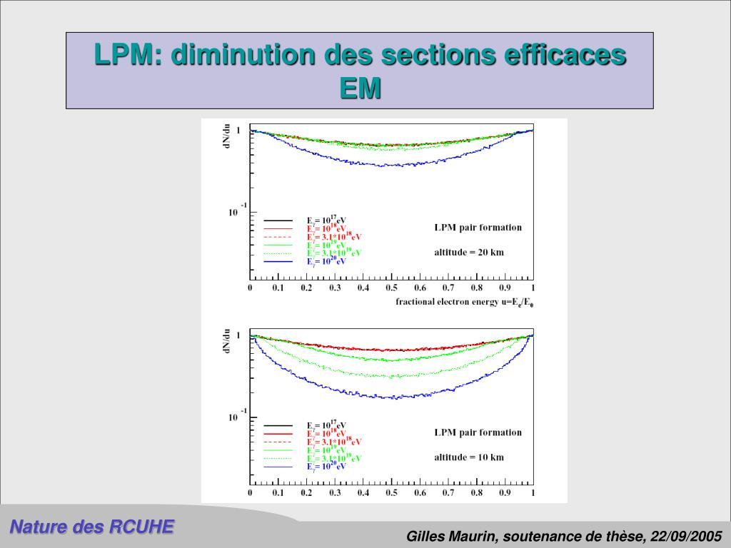 LPM: diminution des sections efficaces EM