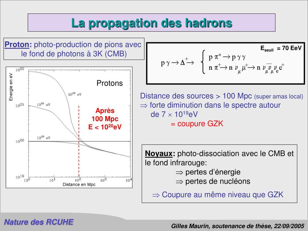 La propagation des hadrons
