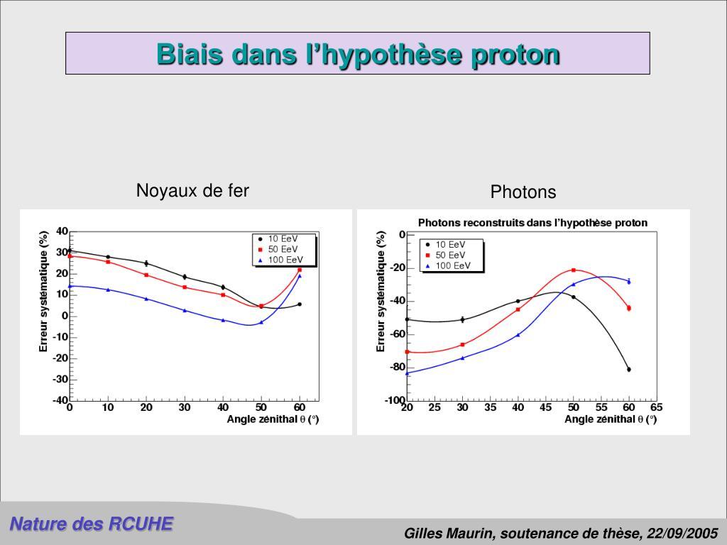 Biais dans l'hypothèse proton