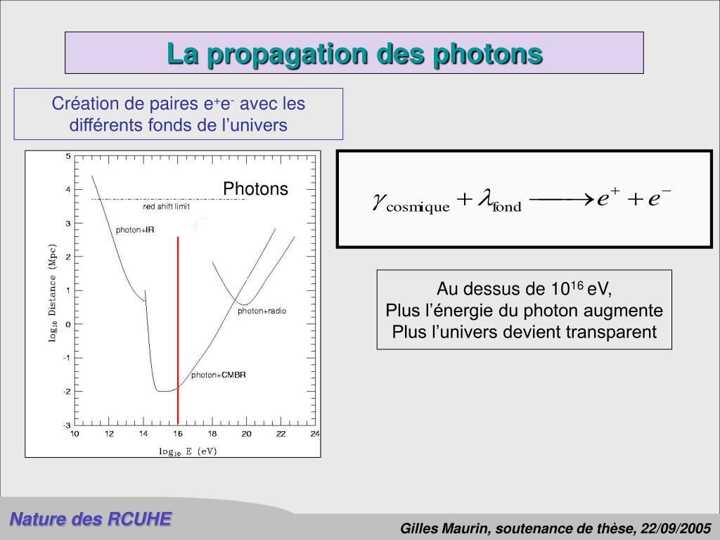 La propagation des photons