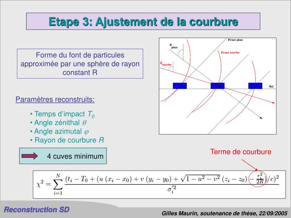 Etape 3: Ajustement de la courbure