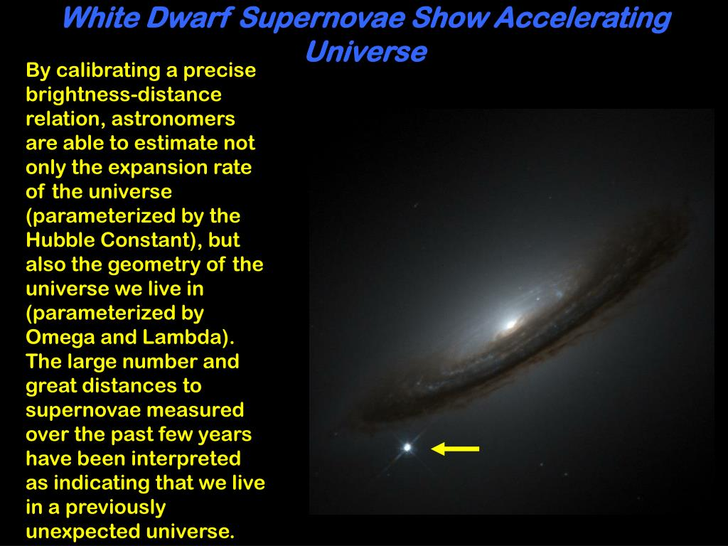 White Dwarf Supernovae Show Accelerating Universe