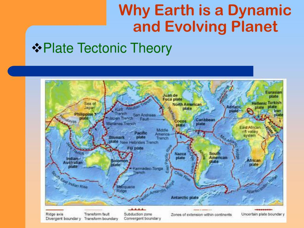 Why Earth is a Dynamic and Evolving Planet