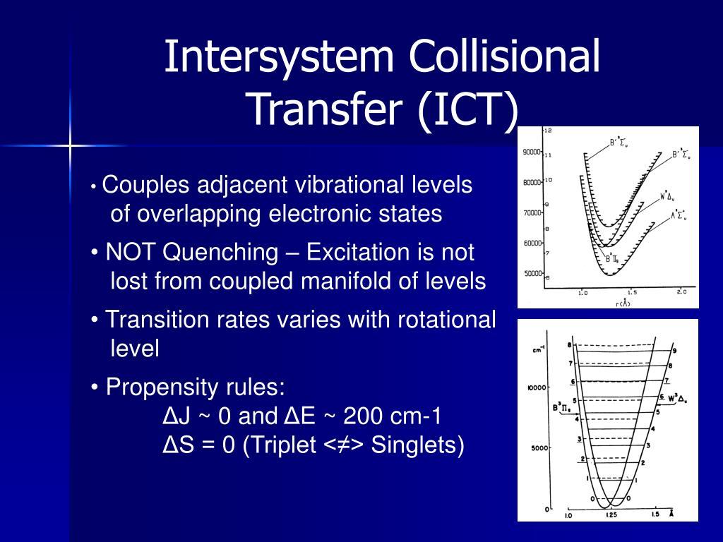Intersystem Collisional Transfer (ICT)