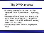 the davix process