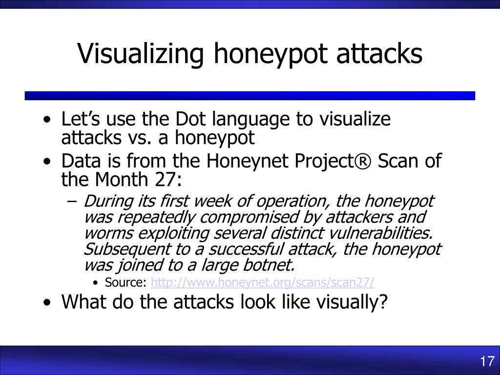 Visualizing honeypot attacks