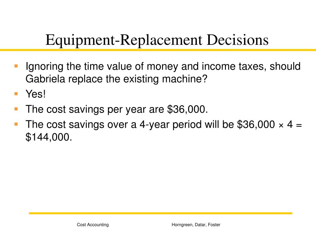 Equipment-Replacement Decisions