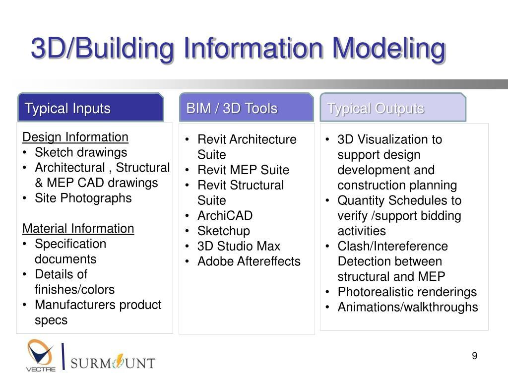 3D/Building Information Modeling