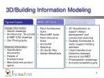 3d building information modeling