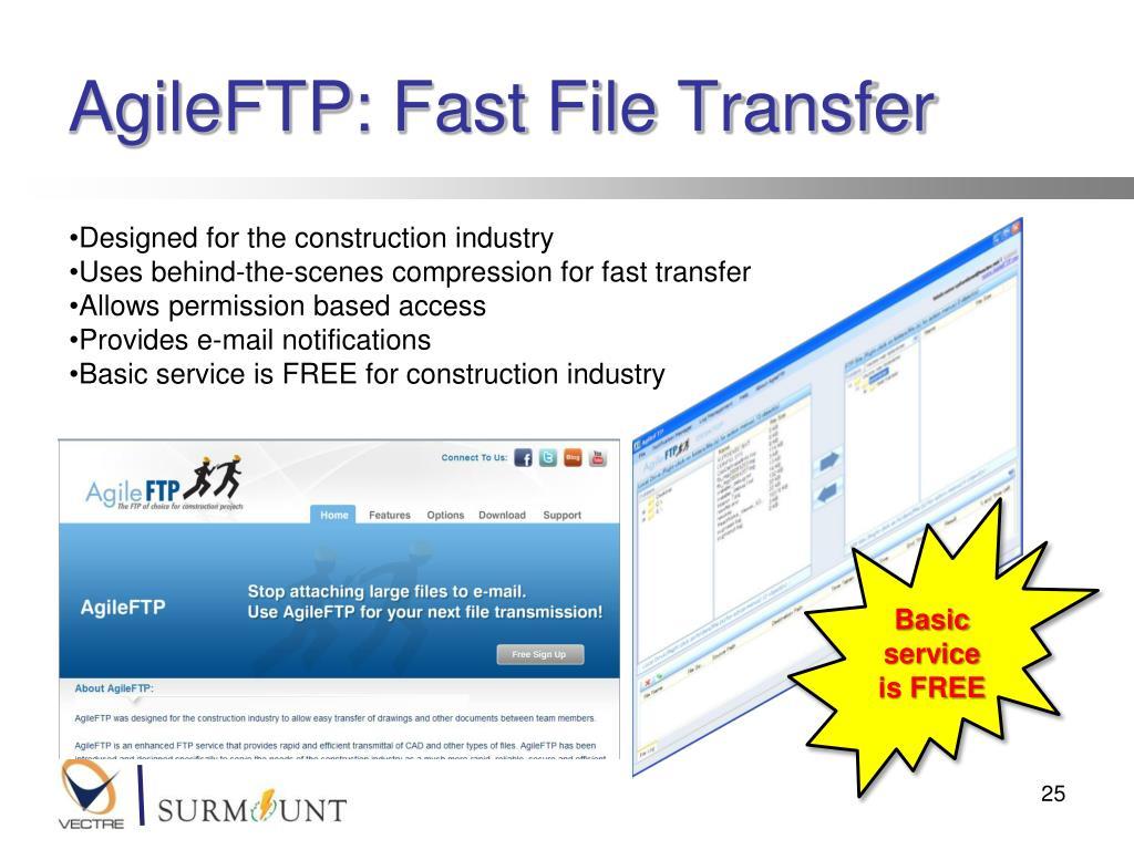 AgileFTP: Fast File Transfer