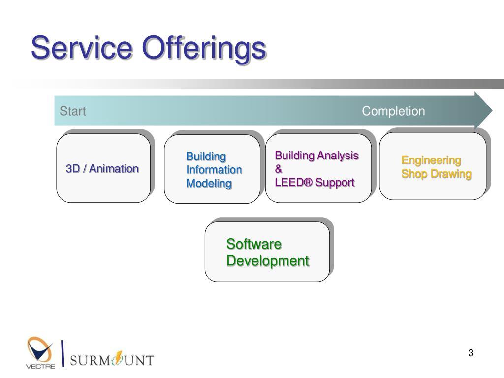 Service Offerings