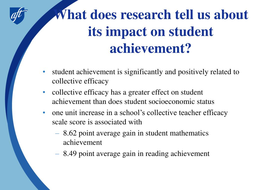 What does research tell us about its impact on student achievement?