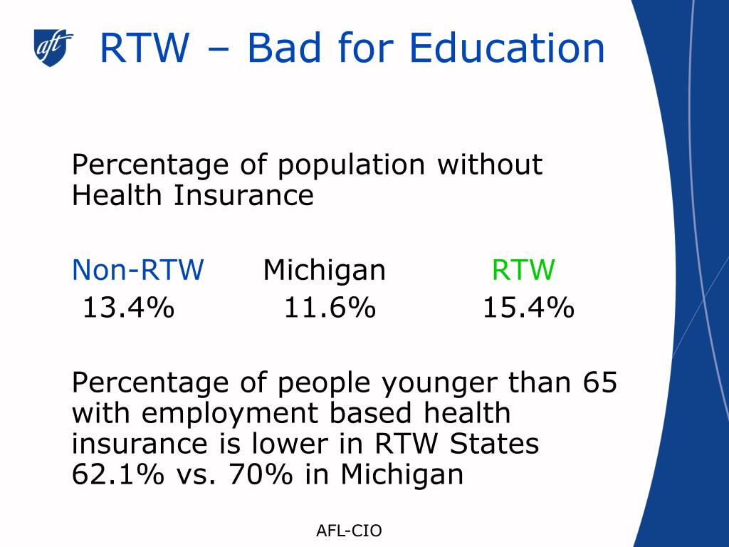 RTW – Bad for Education