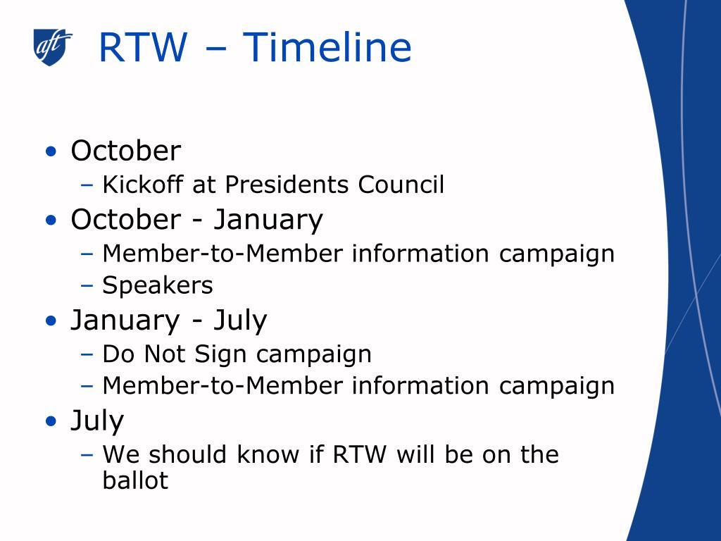 RTW – Timeline