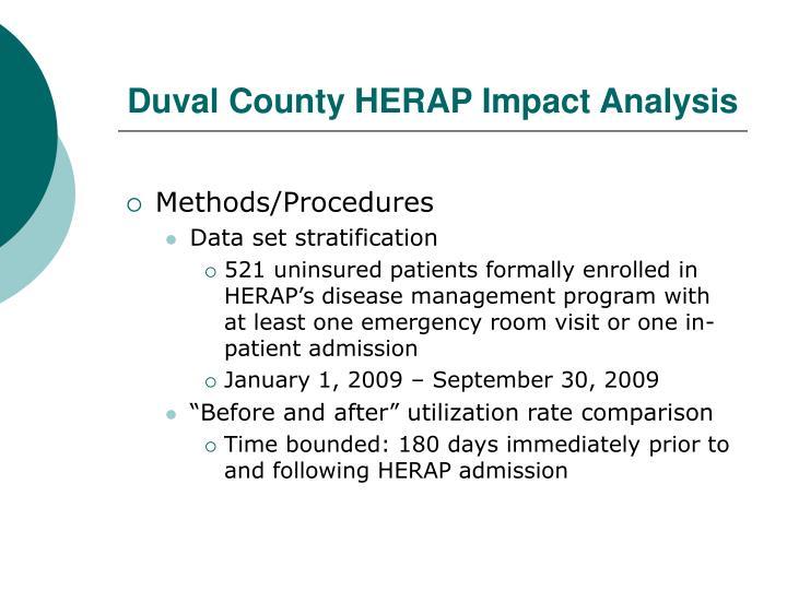 Duval County HERAP Impact Analysis