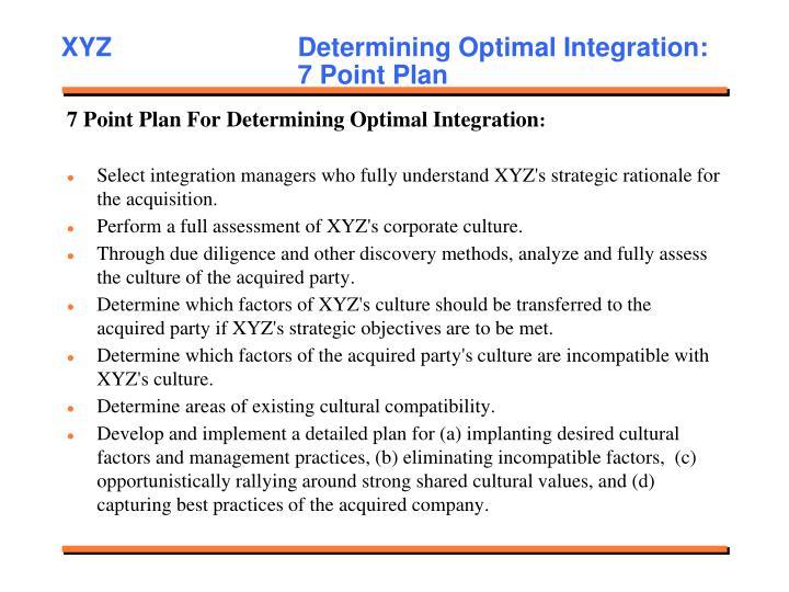 XYZ  Determining Optimal Integration: