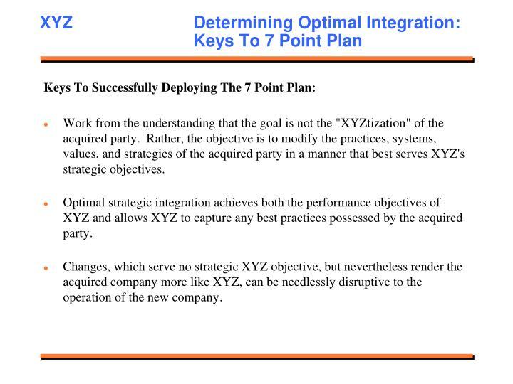 XYZDetermining Optimal Integration: