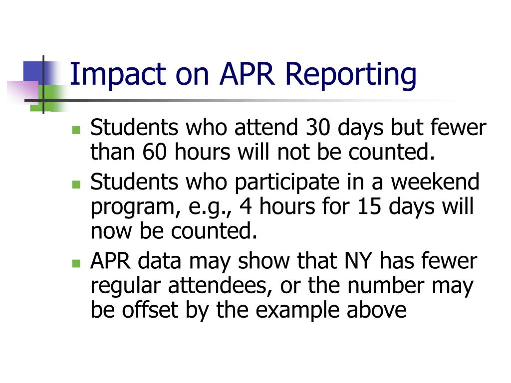 Impact on APR Reporting