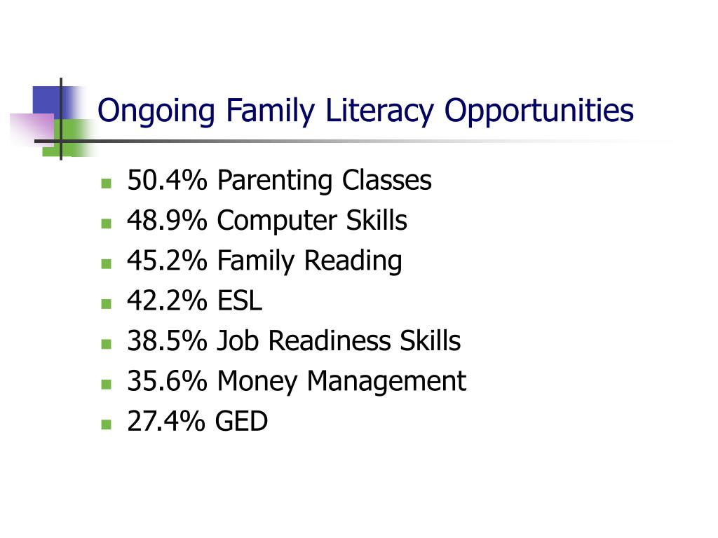 Ongoing Family Literacy Opportunities