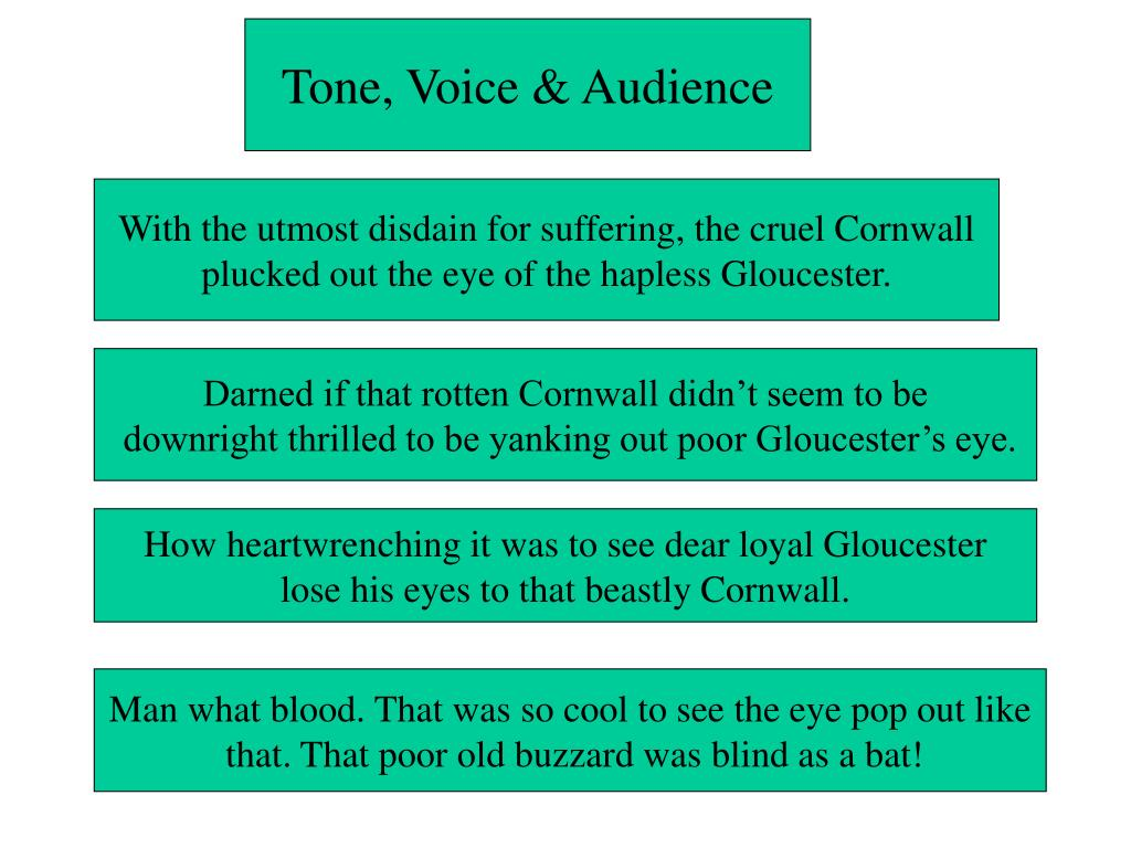 Tone, Voice & Audience