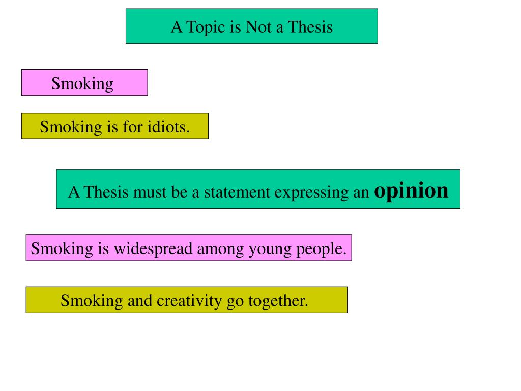 A Topic is Not a Thesis
