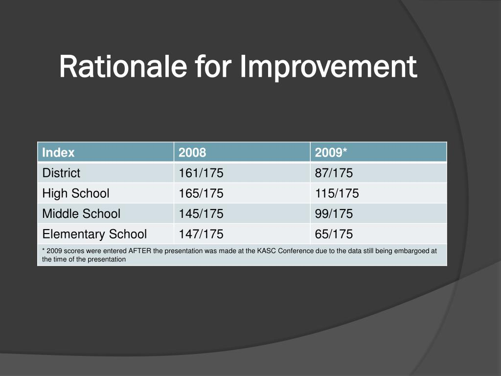 Rationale for Improvement