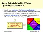 basic principle behind value dynamics framework