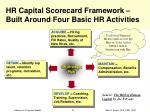 hr capital scorecard framework built around four basic hr activities