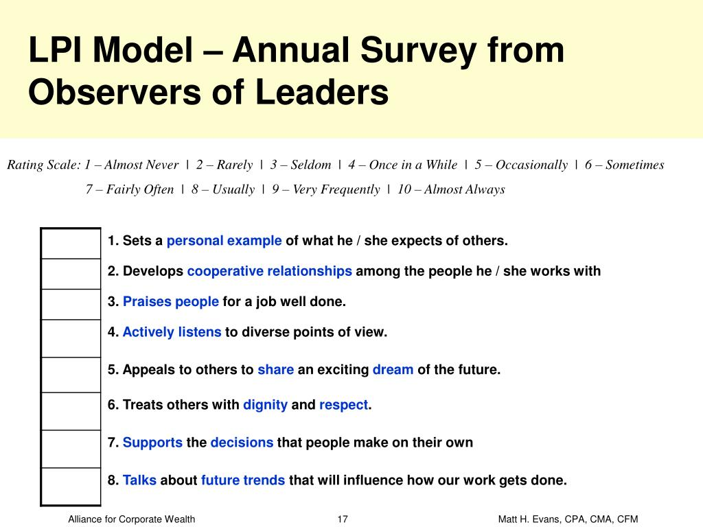 LPI Model – Annual Survey from Observers of Leaders
