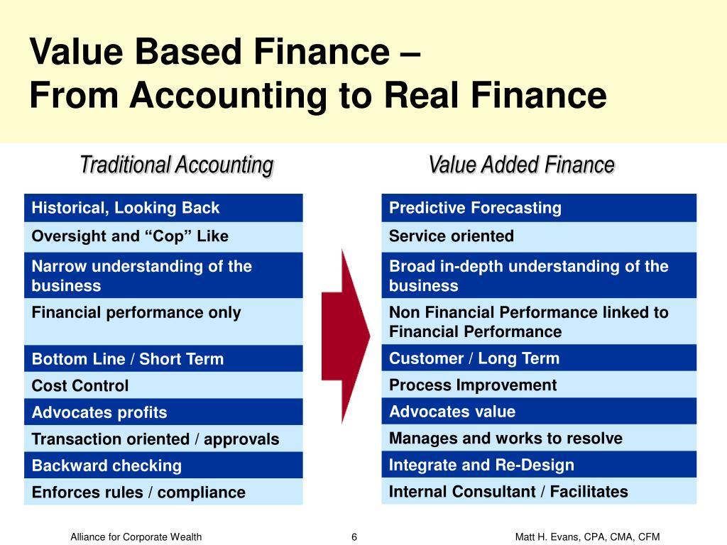 Value Based Finance –