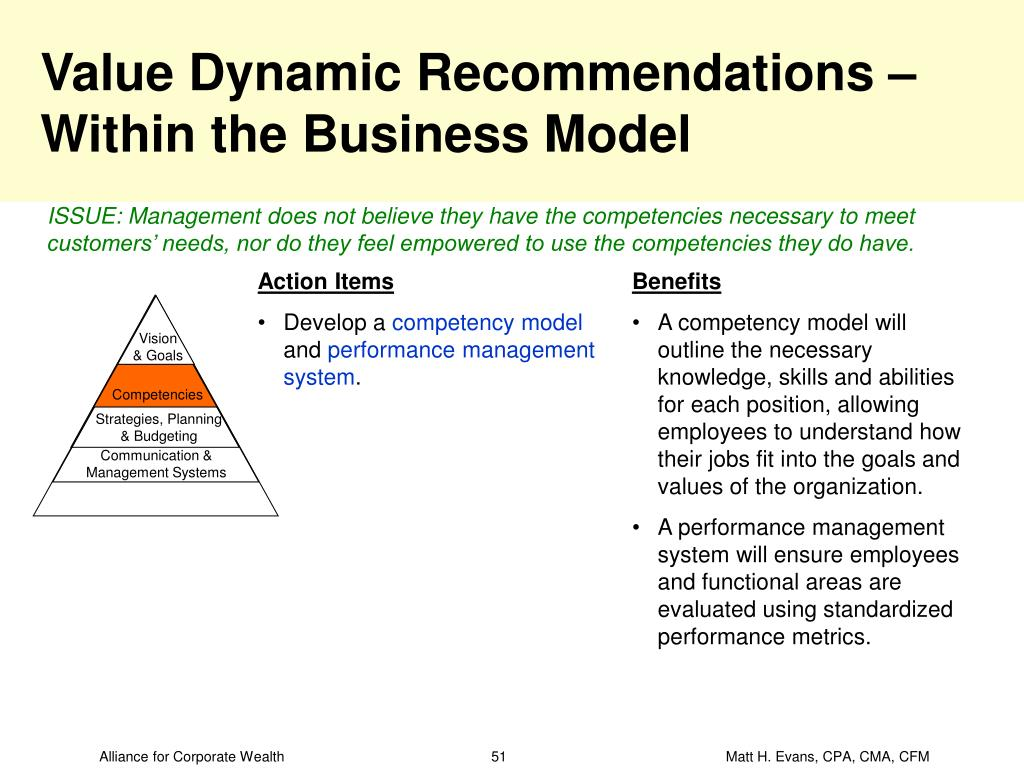 Value Dynamic Recommendations –