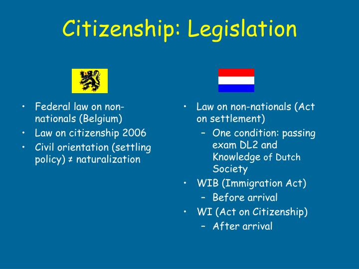 Federal law on non-nationals (Belgium)