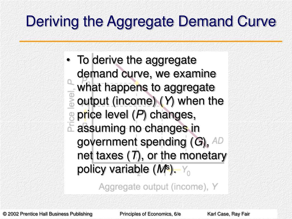 Deriving the Aggregate Demand Curve