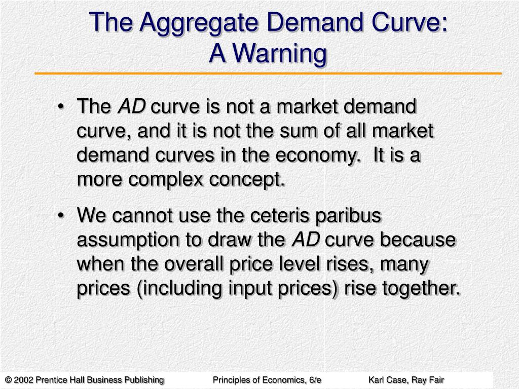 The Aggregate Demand Curve: