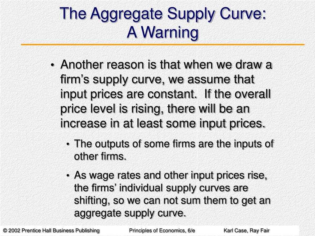 The Aggregate Supply Curve: