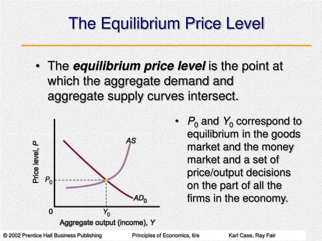 The Equilibrium Price Level