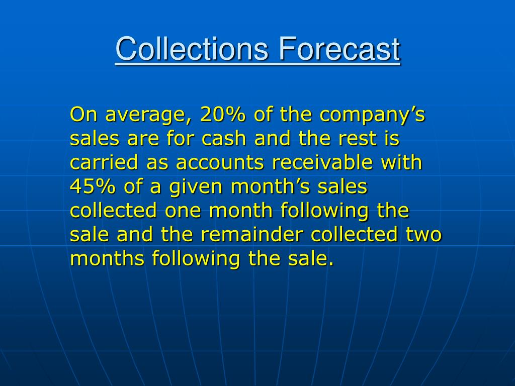 Collections Forecast