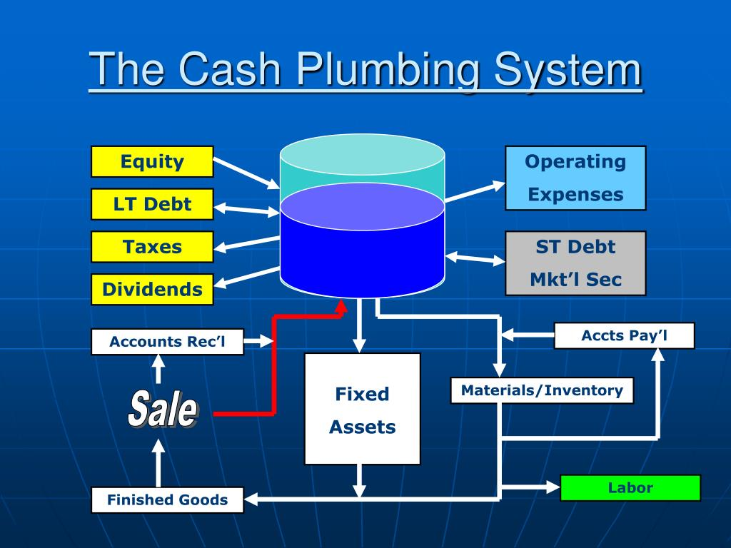 The Cash Plumbing System