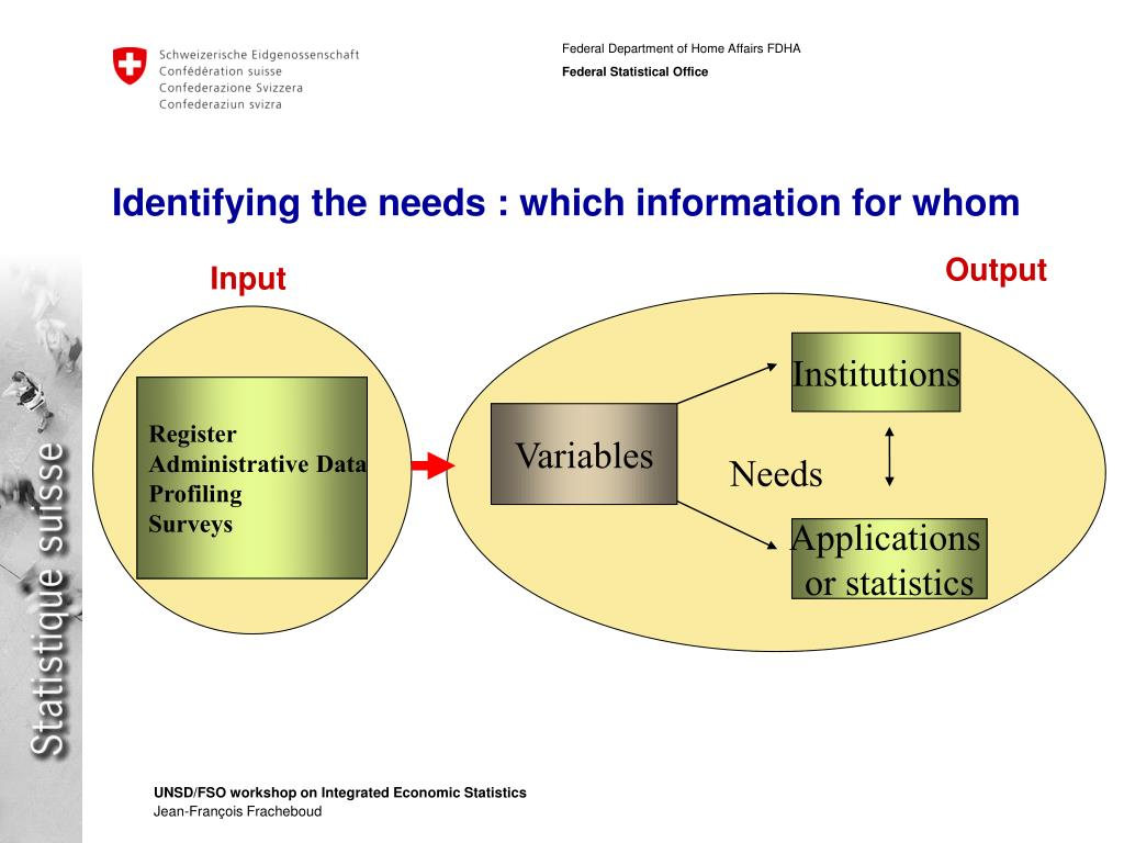Identifying the needs : which information for whom